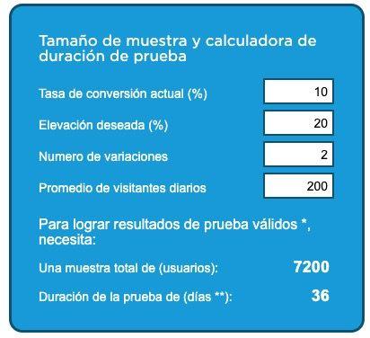 Calculadora de pruebas A/B