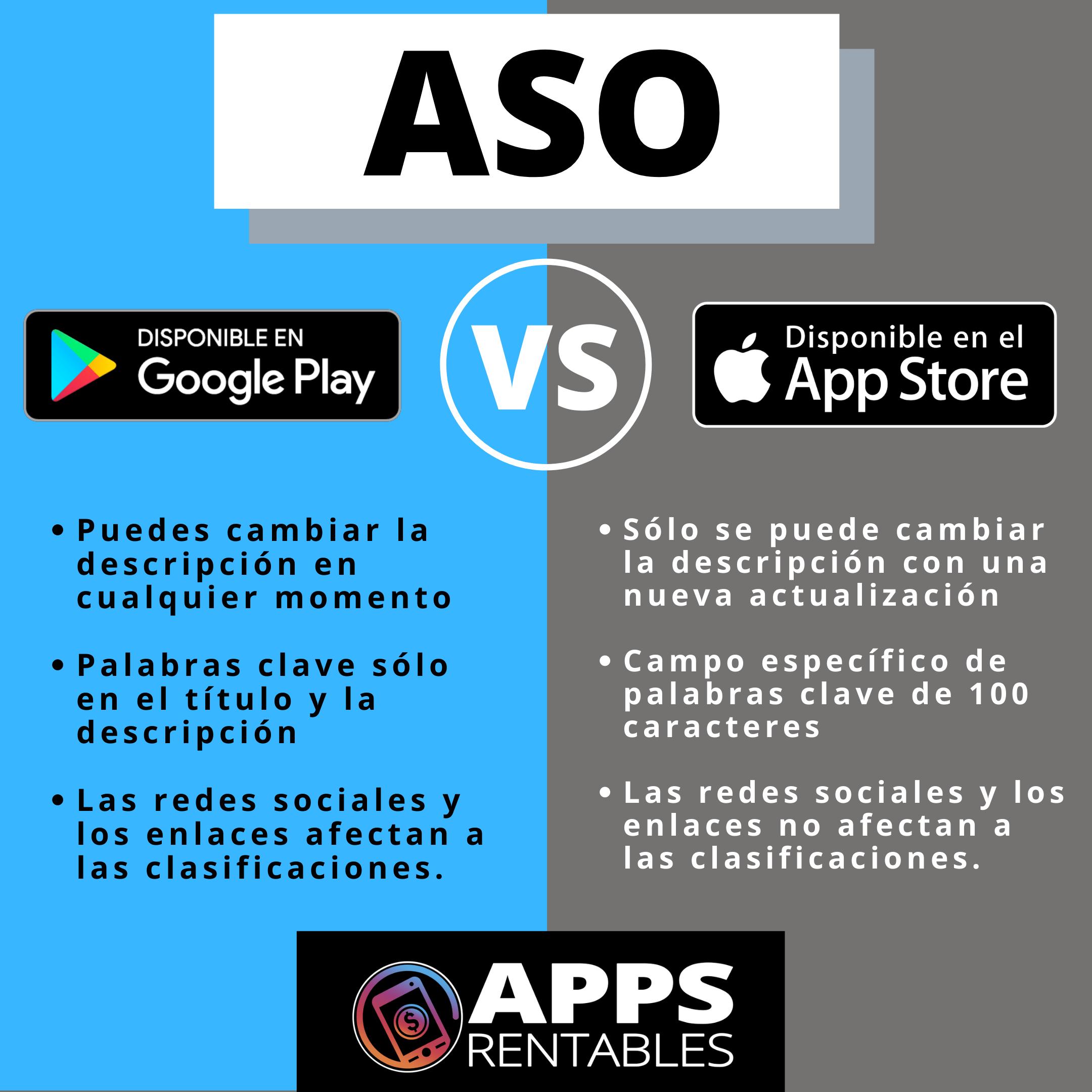 Principales diferencias entre App Store y Google Play